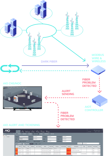https://www.aiosystems.com/wp-content/uploads/2021/04/Group-6049.png