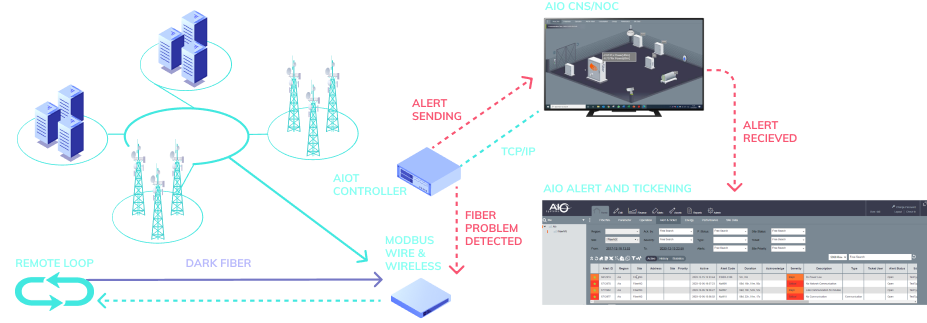https://www.aiosystems.com/wp-content/uploads/2021/04/Group-6143.png