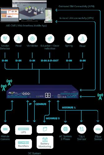 schema image